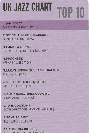 Jamie Saft Blue Dream Jazz chart Echoes magazine
